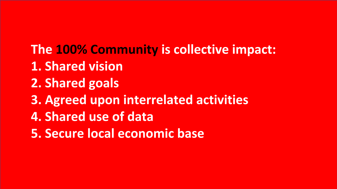 We work collectively in a county to achieve measurable and meaningful impact