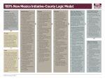logic model image
